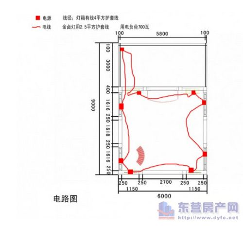 根据房屋装修电路图说说如何合理的布置电路